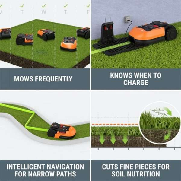 Worx Landroid WR147 M Robot Lawn Mower features